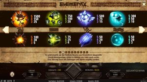 Elements the Awakening Gewinne